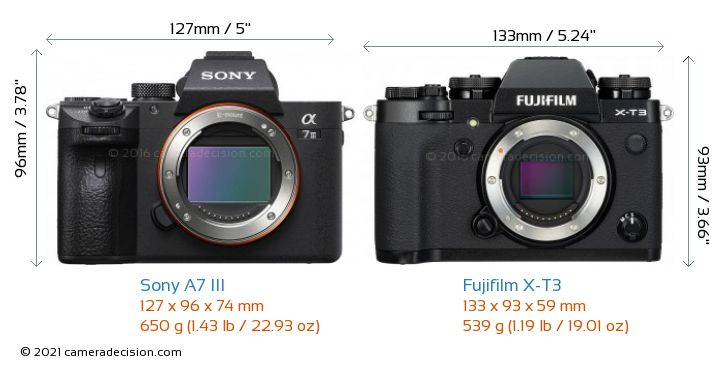 Sony A7 III vs Fujifilm X-T3 Camera Size Comparison - Front View