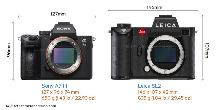 Sony A7 III vs Leica SL2 Camera Size Comparison - Front View