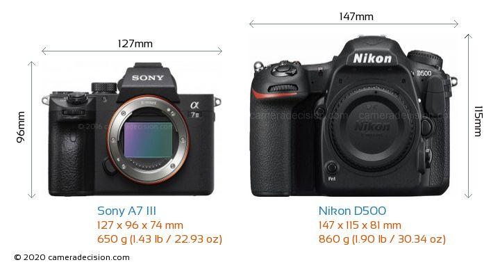 Sony A7 III vs Nikon D500 Camera Size Comparison - Front View