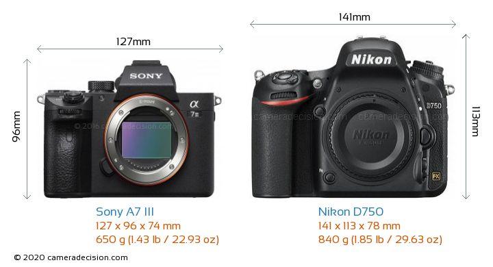 Sony-Alpha-A7-III-vs-Nikon-D750-size-com