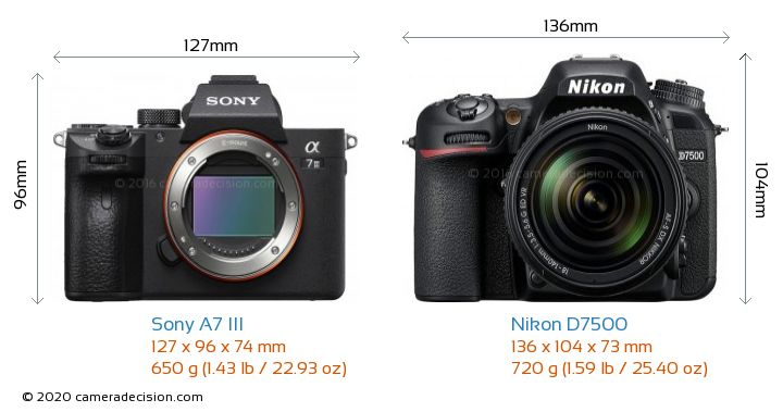 Sony A7 III vs Nikon D7500 Camera Size Comparison - Front View