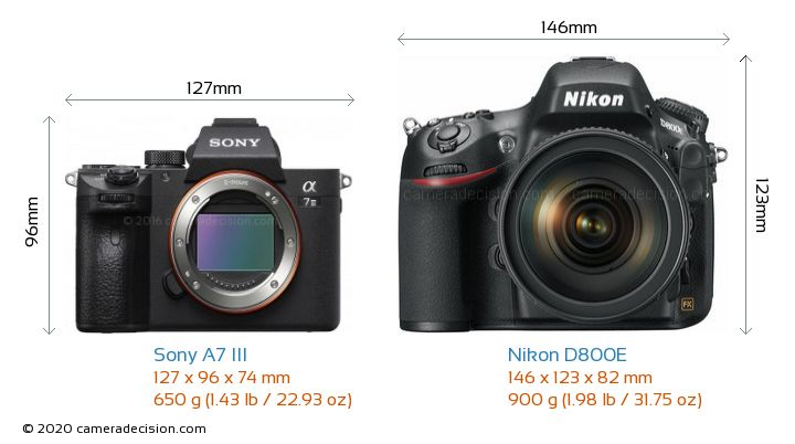 Sony A7 III vs Nikon D800E Camera Size Comparison - Front View