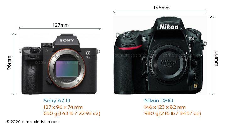 Sony A7 III vs Nikon D810 Camera Size Comparison - Front View