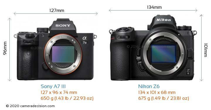 Sony A7 III vs Nikon Z6 Camera Size Comparison - Front View