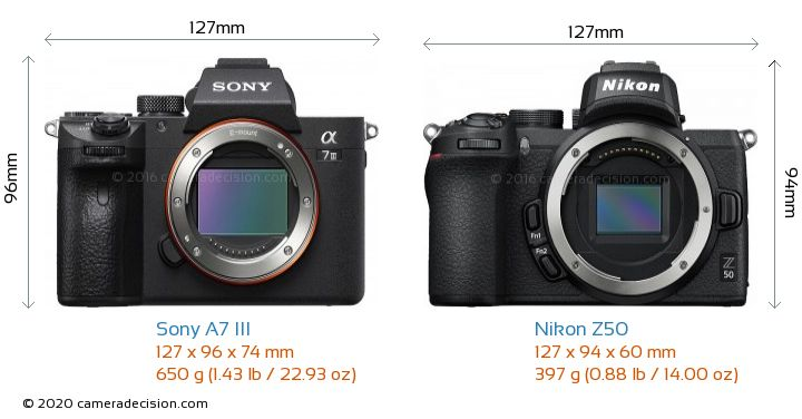 Sony A7 III vs Nikon Z50 Camera Size Comparison - Front View