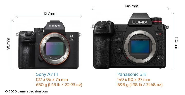 Sony A7 III vs Panasonic S1R Camera Size Comparison - Front View