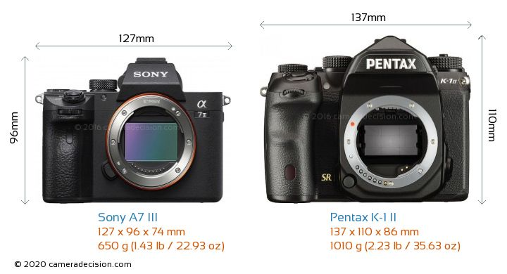 Sony A7 III vs Pentax K-1 II Camera Size Comparison - Front View