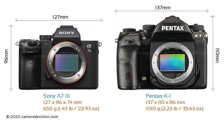 Sony A7 III vs Pentax K-1 Camera Size Comparison - Front View