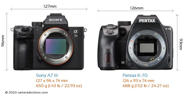 Sony A7 III vs Pentax K-70 Camera Size Comparison - Front View