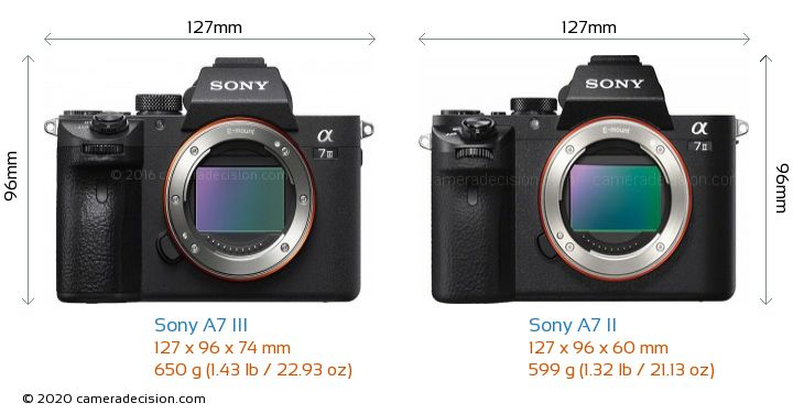 Sony A7 III vs Sony A7 II Camera Size Comparison - Front View