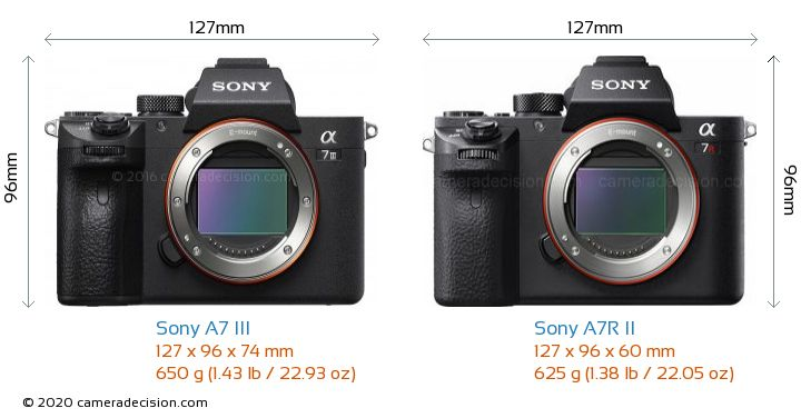 Sony A7 III vs Sony A7R II Camera Size Comparison - Front View