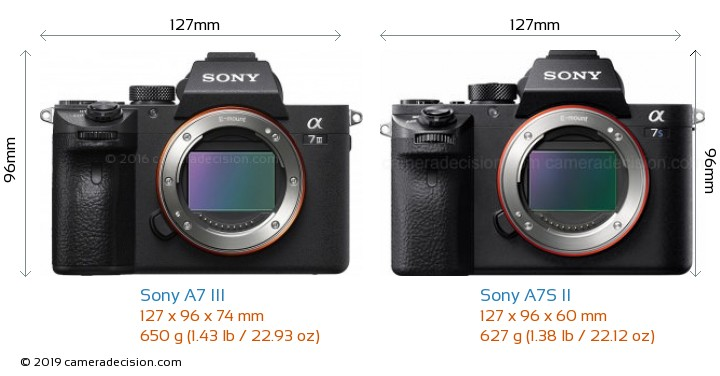 Sony A7 III vs Sony A7S II Camera Size Comparison - Front View