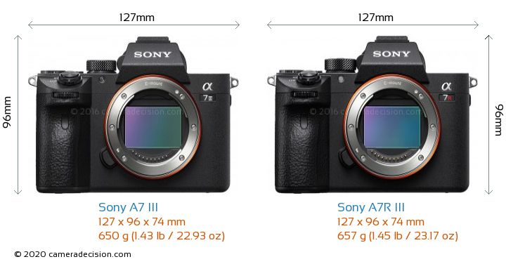 Sony A7 III vs Sony A7R III Camera Size Comparison - Front View