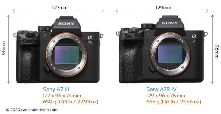 Sony A7 III vs Sony A7R IV Camera Size Comparison - Front View
