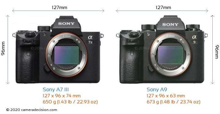 Sony A7 III vs Sony A9 Camera Size Comparison - Front View