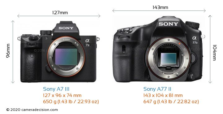 Sony A7 III vs Sony A77 II Camera Size Comparison - Front View