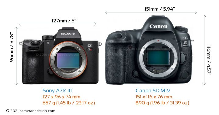 Sony A7R III vs Canon 5D MIV Camera Size Comparison - Front View