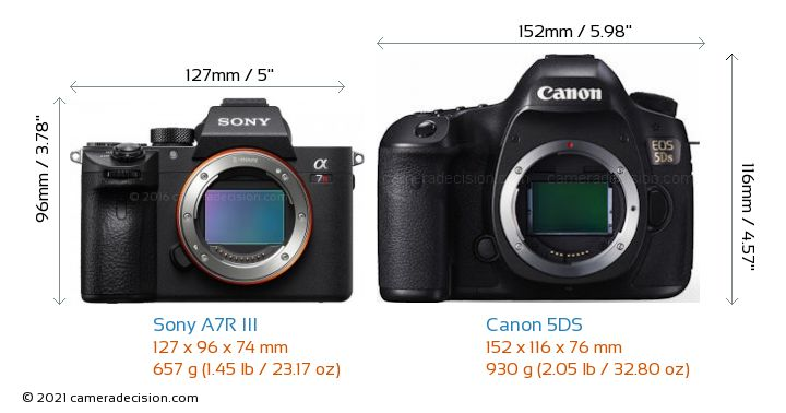 Sony A7R III vs Canon 5DS Camera Size Comparison - Front View