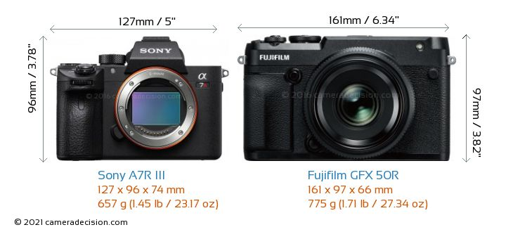 Sony A7R III vs Fujifilm GFX 50R Camera Size Comparison - Front View