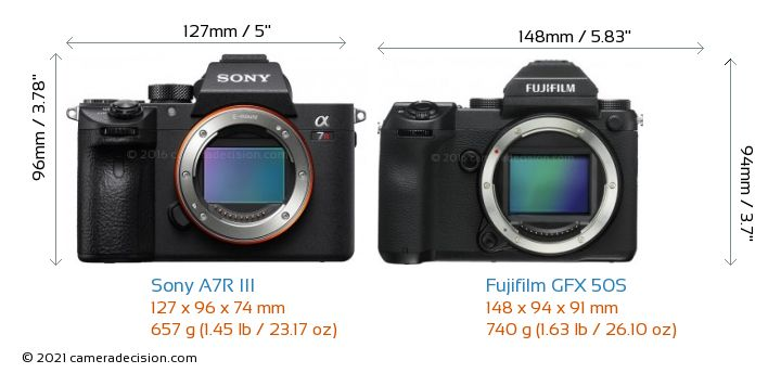 Sony A7R III vs Fujifilm GFX 50S Camera Size Comparison - Front View