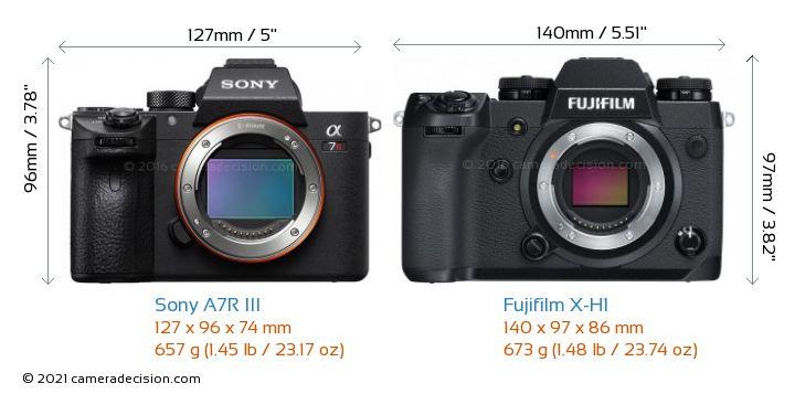 Sony A7R III vs Fujifilm X-H1 Camera Size Comparison - Front View