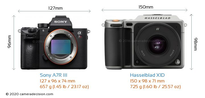 Sony A7R III vs Hasselblad X1D Camera Size Comparison - Front View