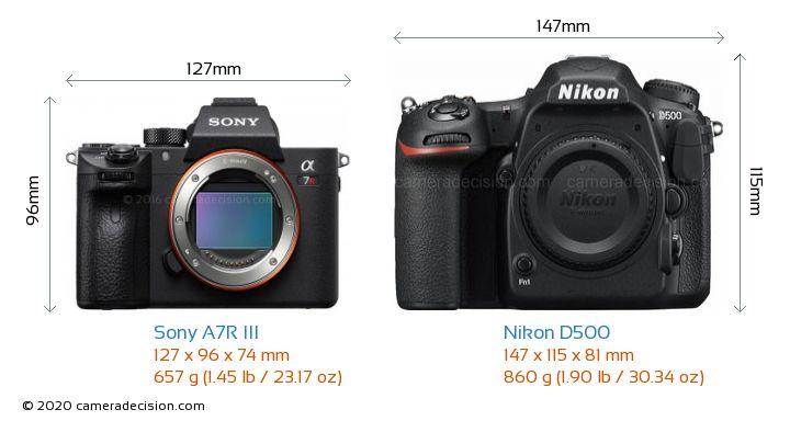 Sony A7R III vs Nikon D500 Camera Size Comparison - Front View