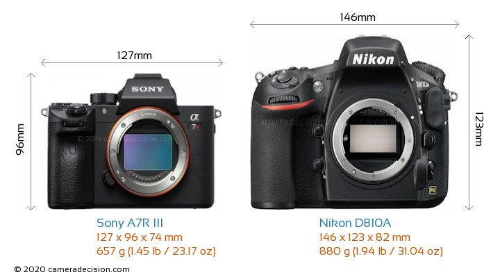 Sony A7R III vs Nikon D810A Camera Size Comparison - Front View