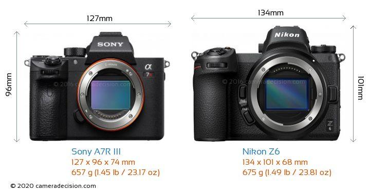 Sony A7R III vs Nikon Z 6 Camera Size Comparison - Front View