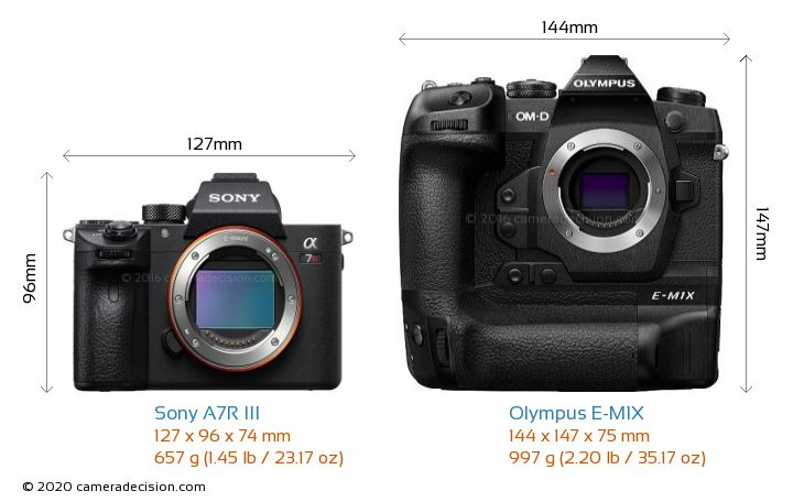 Sony A7R III vs Olympus E-M1X Camera Size Comparison - Front View