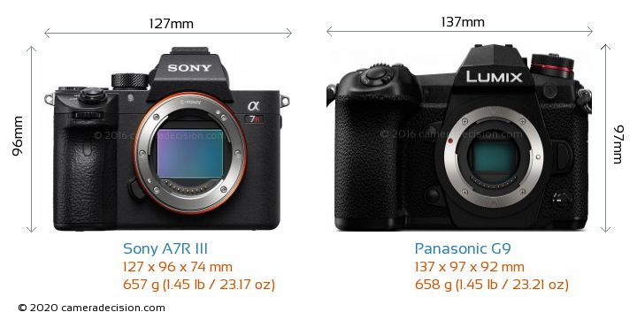 Sony A7R III vs Panasonic G9 Camera Size Comparison - Front View