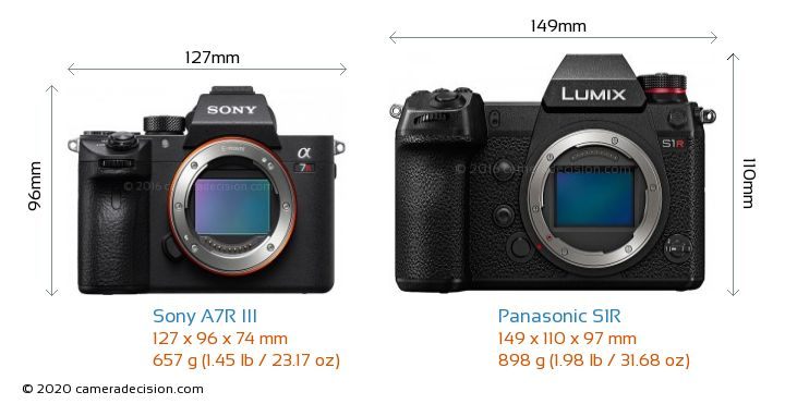 Sony A7R III vs Panasonic S1R Camera Size Comparison - Front View