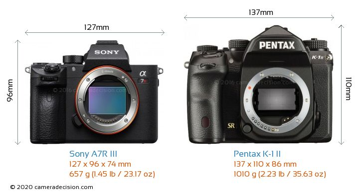 Sony A7R III vs Pentax K-1 II Camera Size Comparison - Front View