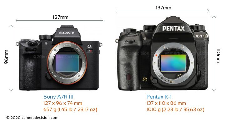 Sony A7R III vs Pentax K-1 Camera Size Comparison - Front View