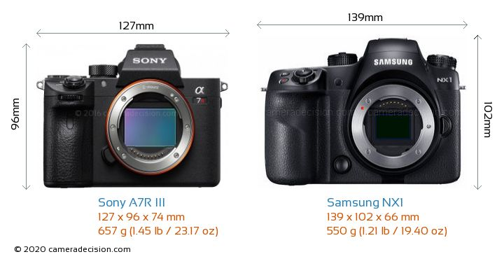 Sony A7R III vs Samsung NX1 Camera Size Comparison - Front View