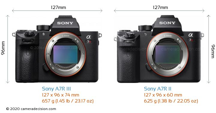 Sony A7R III vs Sony A7R II Camera Size Comparison - Front View