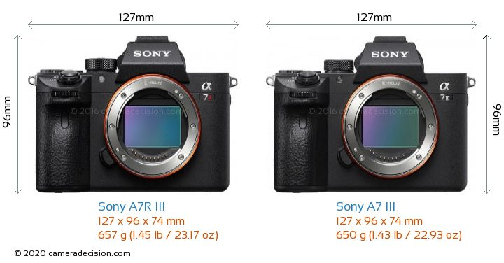 Sony A7R III vs Sony A7 III Camera Size Comparison - Front View