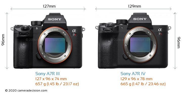 Sony A7R III vs Sony A7R IV Camera Size Comparison - Front View