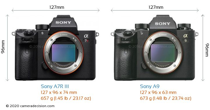 Sony A7R III vs Sony A9 Camera Size Comparison - Front View