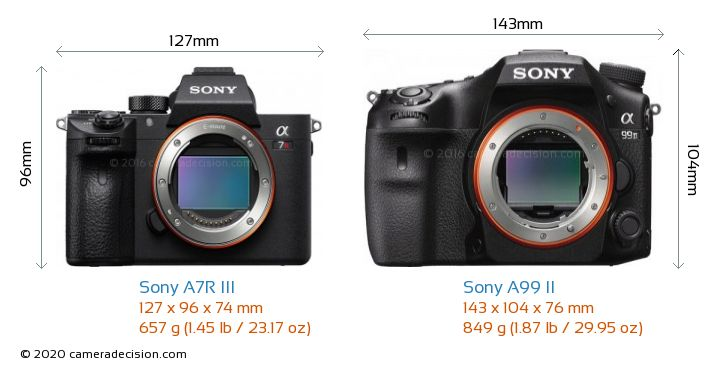 Sony A7R III vs Sony A99 II Camera Size Comparison - Front View