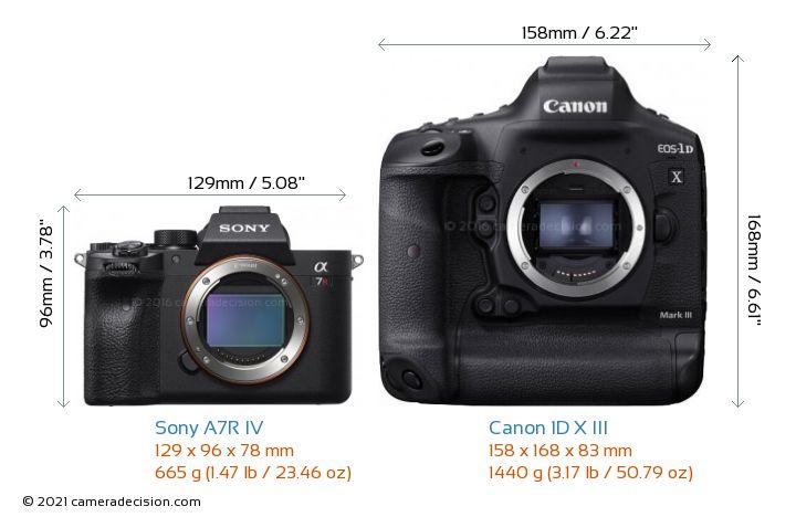 Sony A7R IV vs Canon 1D X III Camera Size Comparison - Front View