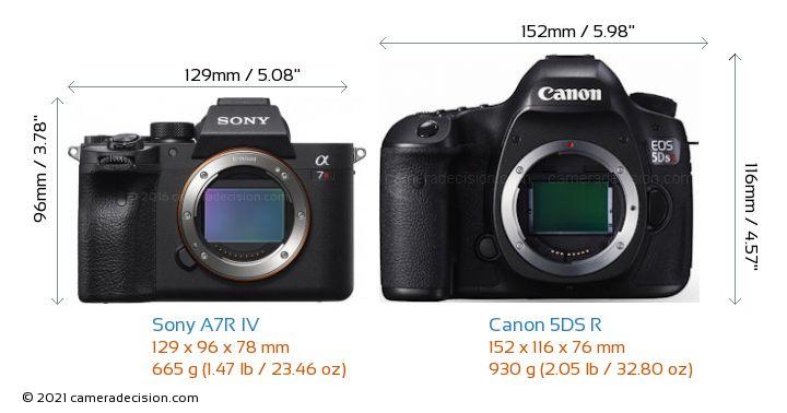 Sony A7R IV vs Canon 5DS R Camera Size Comparison - Front View