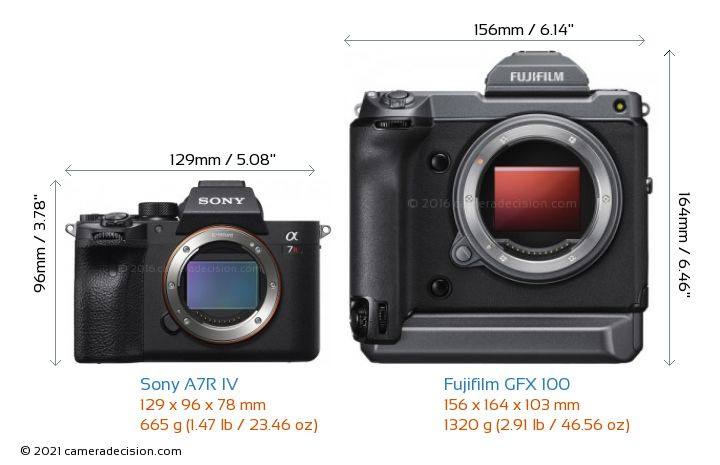 Sony A7R IV vs Fujifilm GFX 100 Camera Size Comparison - Front View