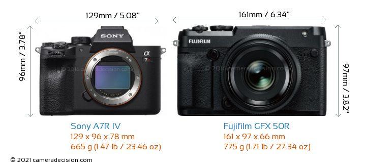 Sony A7R IV vs Fujifilm GFX 50R Camera Size Comparison - Front View