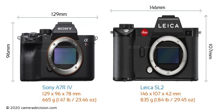 Sony A7R IV vs Leica SL2 Camera Size Comparison - Front View