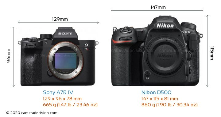 Sony A7R IV vs Nikon D500 Camera Size Comparison - Front View