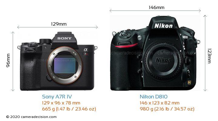 Sony A7R IV vs Nikon D810 Camera Size Comparison - Front View