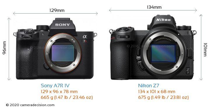 Sony A7R IV vs Nikon Z7 Camera Size Comparison - Front View