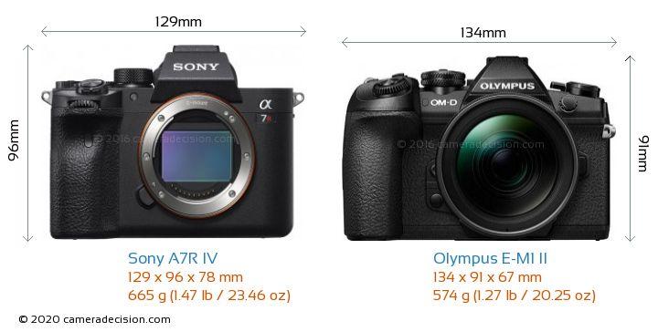 Sony A7R IV vs Olympus E-M1 II Camera Size Comparison - Front View