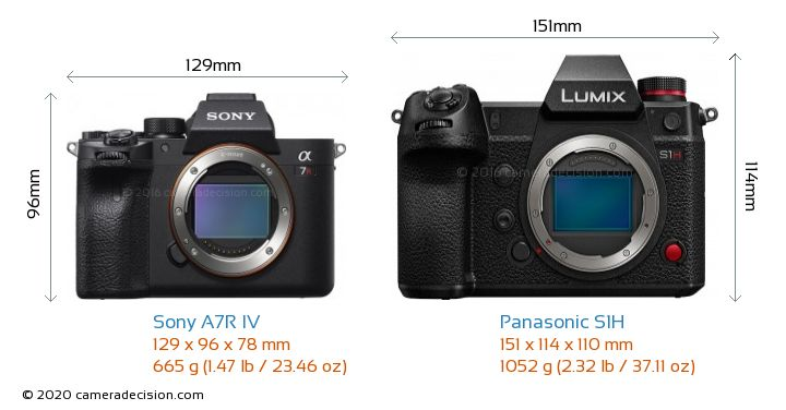 Sony A7R IV vs Panasonic S1H Camera Size Comparison - Front View